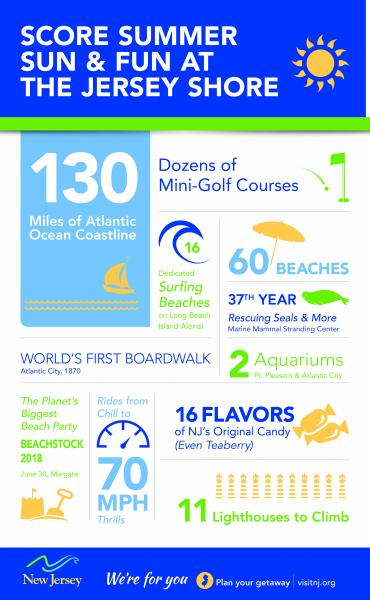 Infographic - Score Summer Sun & Fun at the Jersey Shore