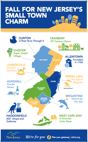 Infographic - Fall for NJ Small Town Charm