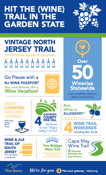 Infographic - Wine Trail in the Garden State