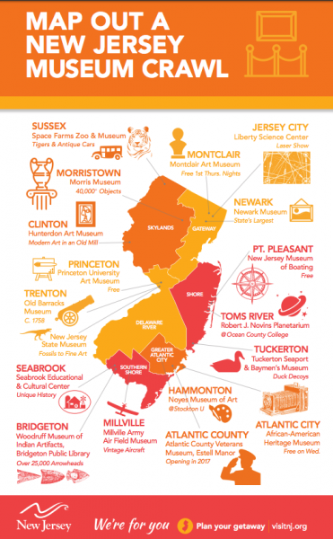 Infographic - Map Out A NJ Museum Crawl
