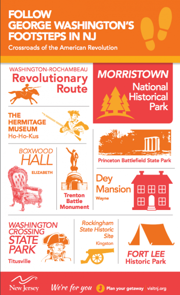 Infographic - Follow George Washington's Footsteps in NJ