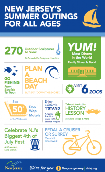 Infographic - NJ's Summer Outings for All Ages