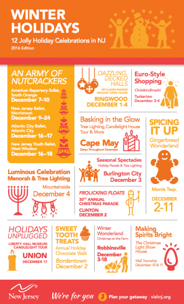 Infographic - 12 Jolly Holiday Celebrations in NJ - 2016 Edition