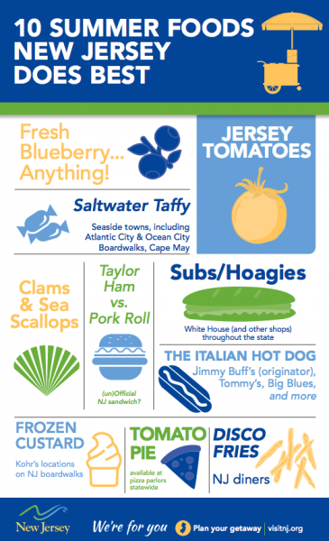 Infographic - 10 Summer Foods NJ Does Best