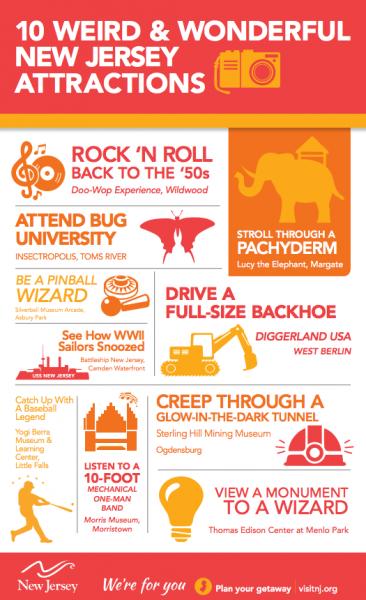 Infographic - 10 Weird & Wonder NJ Attractions