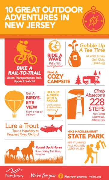 Infographic - 10 Great Outdoor Adventures in NJ